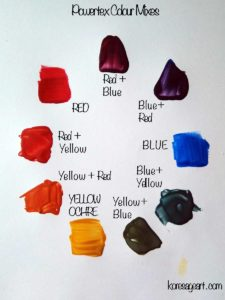 Powertex Colour mixing wheel swatches